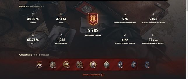 W O T 48.99 % winrate , 21 десятка
