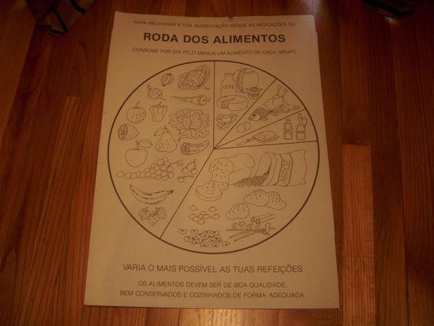 Material didático usado nas antigas escolas