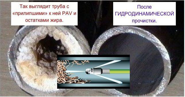 Междуколодцева прочистка сточных труб канализации Одесса Черноморск