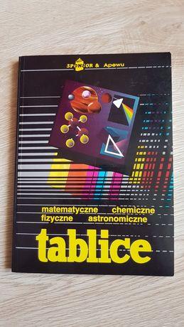 Tablice matematyczne fizyczne