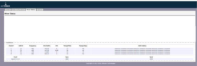 Asic Bitmain Antminer L3++ 580 MH/s Scrypt (Litecoin)