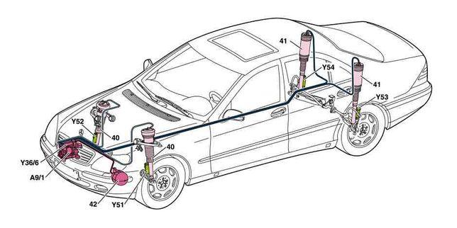 Mercedes w220 airmatic amortyzatory kompresor przewody listwa miechy