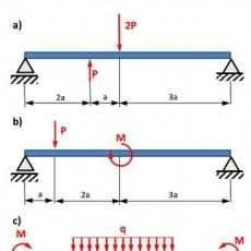 Korepetycje mechanika, kolokwia/egzaminy/zadania