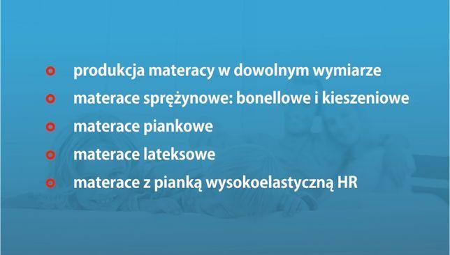 Producent Materacy - materace na każdy wymiar, polski producent