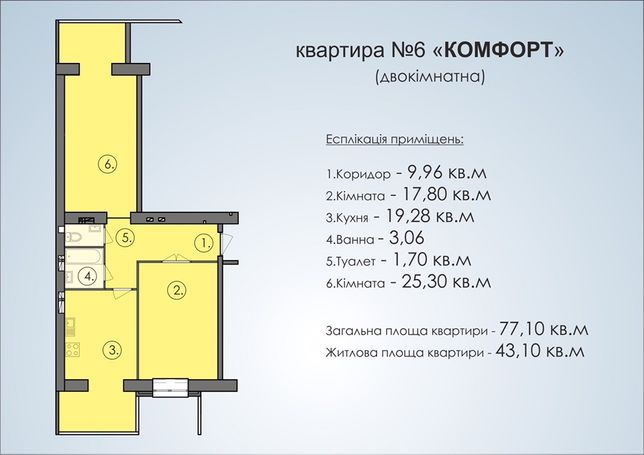 Квартира в новострое( Петровского 41) ЖКПетровский Квартал