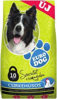 Корм для собак EuroDog 10 кг, опт, також є інші види