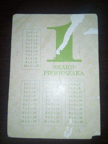 Stara tabliczka mnożenia z 1993 roku pamiątka ma 27 lat