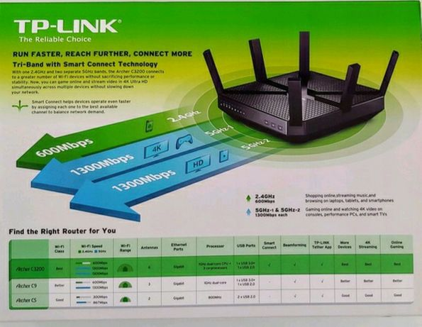 Router marki TP-Link Archer C3200 Tri Band Gigabit