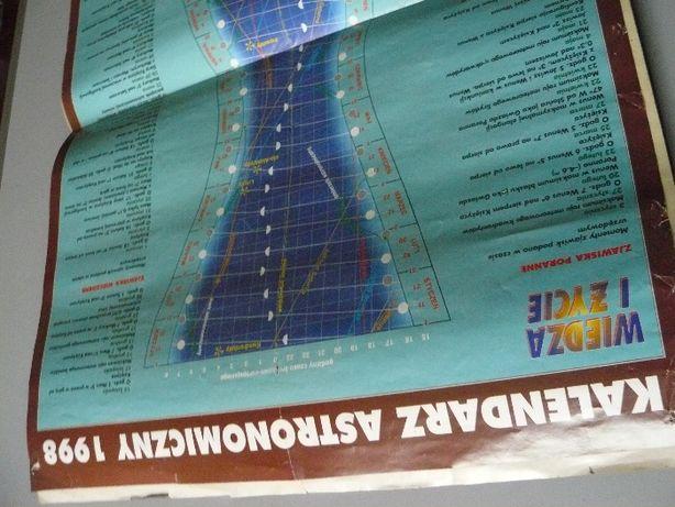 Wiedza i życie - kalendarze astronomiczne