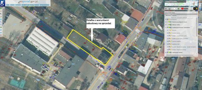 Dzialka komercyjna Żarnów - wydane warunki zabudowy
