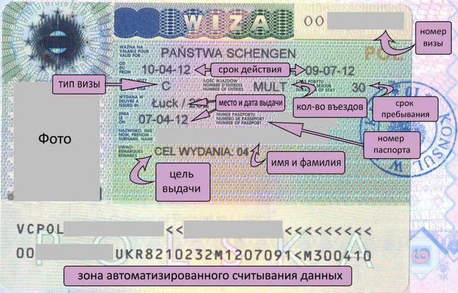 Приглашение на работу в Польшу ВИЗА WIZA