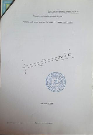 Участок 20 соток в с. Мотыжин