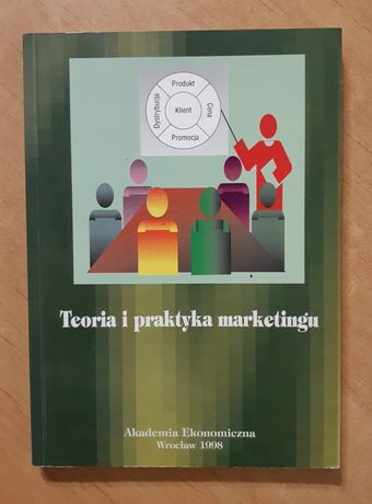 Teoria i praktyka marketingu