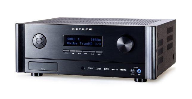 AV Receiver Anthem MRX510