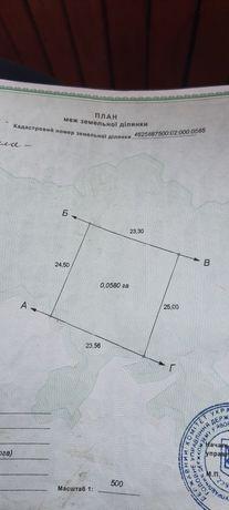Продаж землі Фуджикура