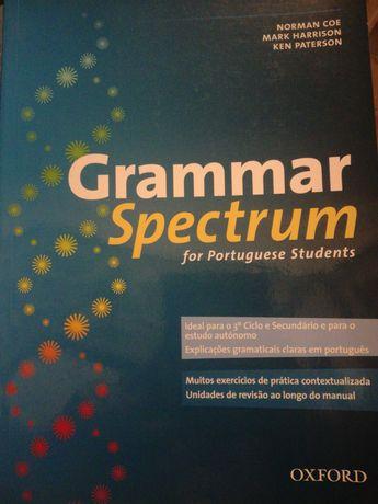 Gramática de Inglês