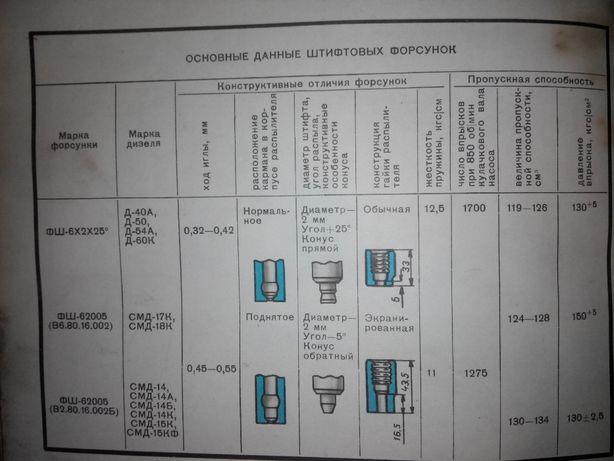 Форсунки на СМД-14