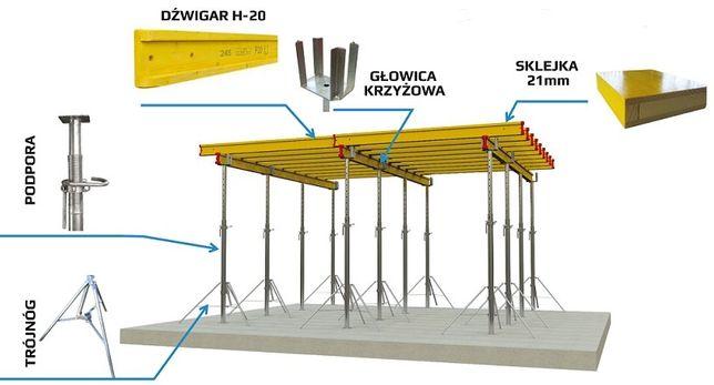Dźwigar H 20 Doki Sztyce Stemple Budowlane Podpory Stropowe Głowice