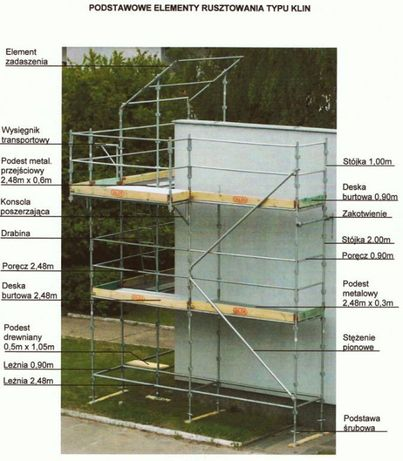 Rusztowanie Uniwersalne KLIN 102,5 m2 IRLEH Gniezno