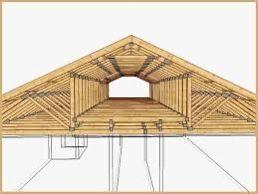 Wiązary dachowe / więźba prefabrykowana / wiązar / dach