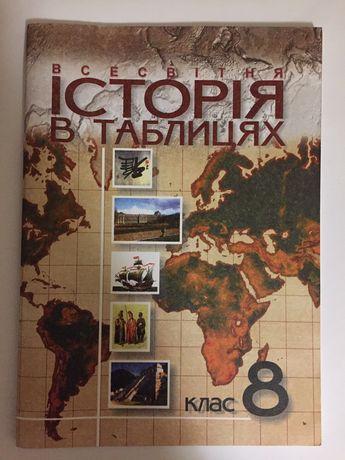 """Книга """"Всесвітня історія в таблицях. 8 клас"""""""
