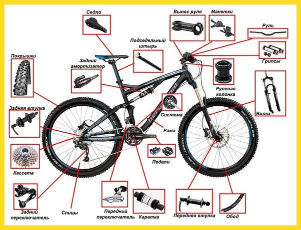 Ремонт велосипедов Селидово