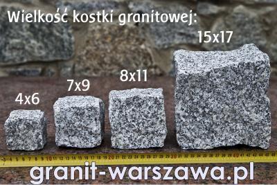Kostka granitowa Warszawa - Brukarstwo