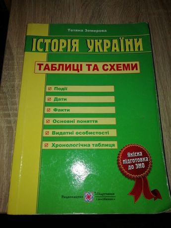 Продам книгу по истории ЗНО
