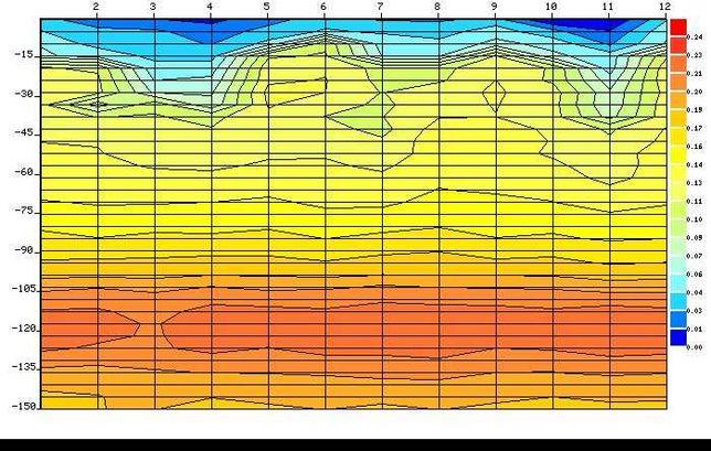 Szukanie wody pod studnie szczegółowa mapa geologiczna terenu