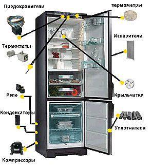 Ремонт холодильников.Опыт работы 25лет. Киев