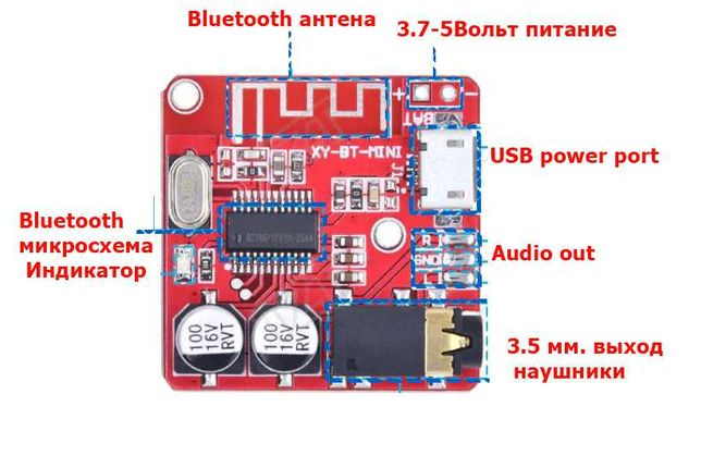 Bluetooth аудио приемник Bluetooth 5,0 MP3 декодер