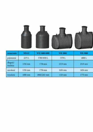 zbiorniki na deszczówkę- naziemne i podziemne, systemy modułowe
