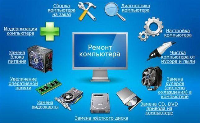 Установка, настройка, ПО, ремонт, ПК, ноутбуков