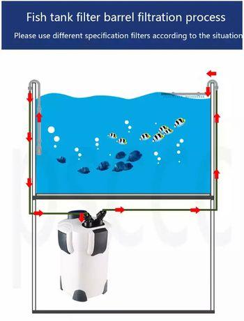 Denitrator 500l azotany usuwa NO3 akwarium filtr denitryfikator