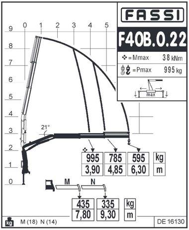 HDS Żuraw Fassi F40B.0.22 Dwa wysuwy