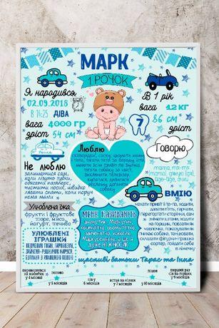 Постер достижений Метрика Плакат на годик Коллаж Правила семьи