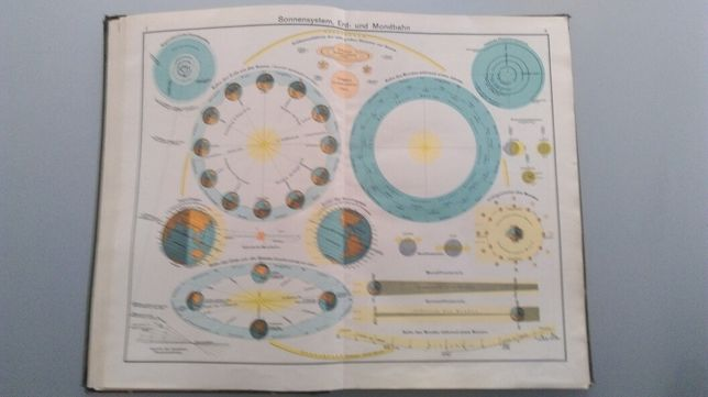 Przedwojenny atlas szkolny