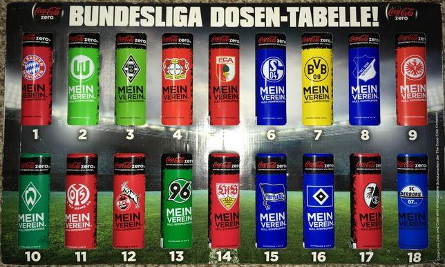 BAYERN, BVB / Tabela Bundesligi / sezon 2014/ 2015