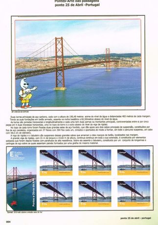 Filatelia-Ponte 25 de Abril -50 Anos em colecção