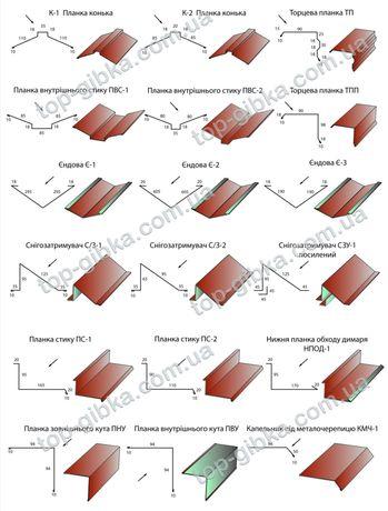 Лінійні елементи для даху