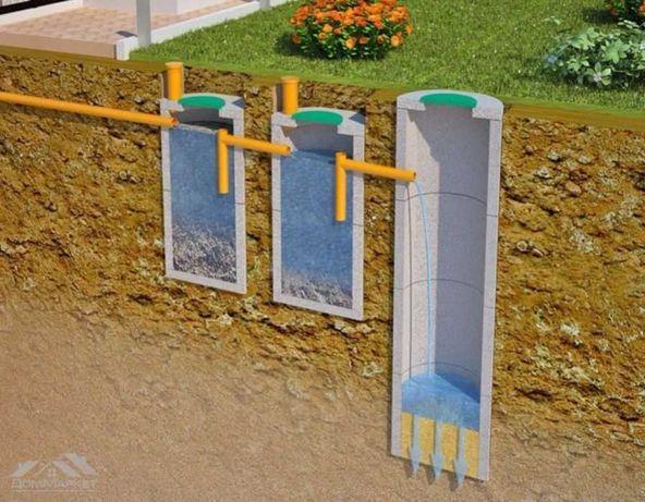 Канализация , водопровод под ключ , все виды земляных работ, жб кольца
