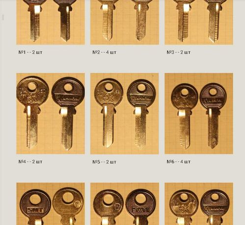 Заготовки для  ключей дешево