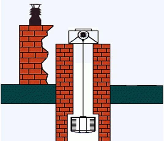 frezowanie komina montaż rur naprawa udrażnianie