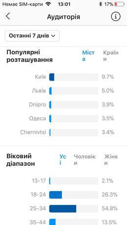 Акаунт інстаграм instagram Україна