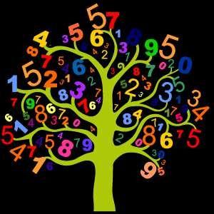 Matematyka Wadowice Centrum korepetycje  Matura