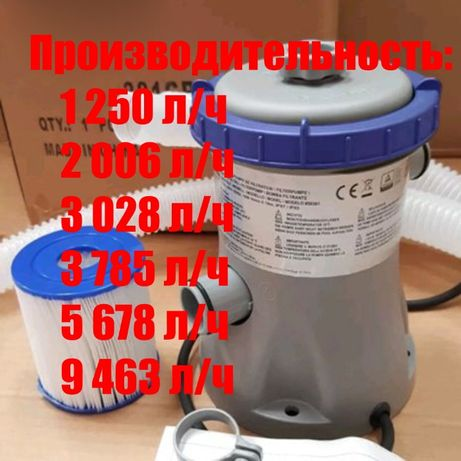 Картриджный фильтр насос Intex - Bestway