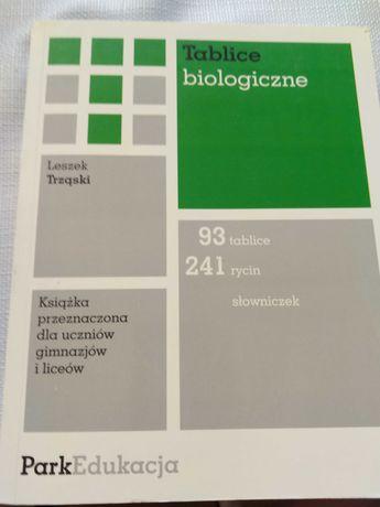 Tablice biologiczne