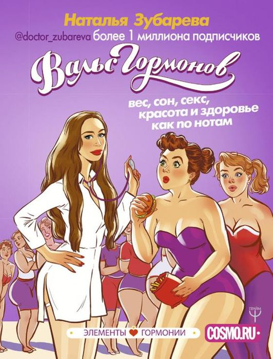 Вальс гормонов. Зубарева Киев - изображение 1