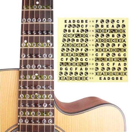 Aulas de guitarra/Guitar lessons