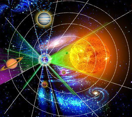 Помощь астролога